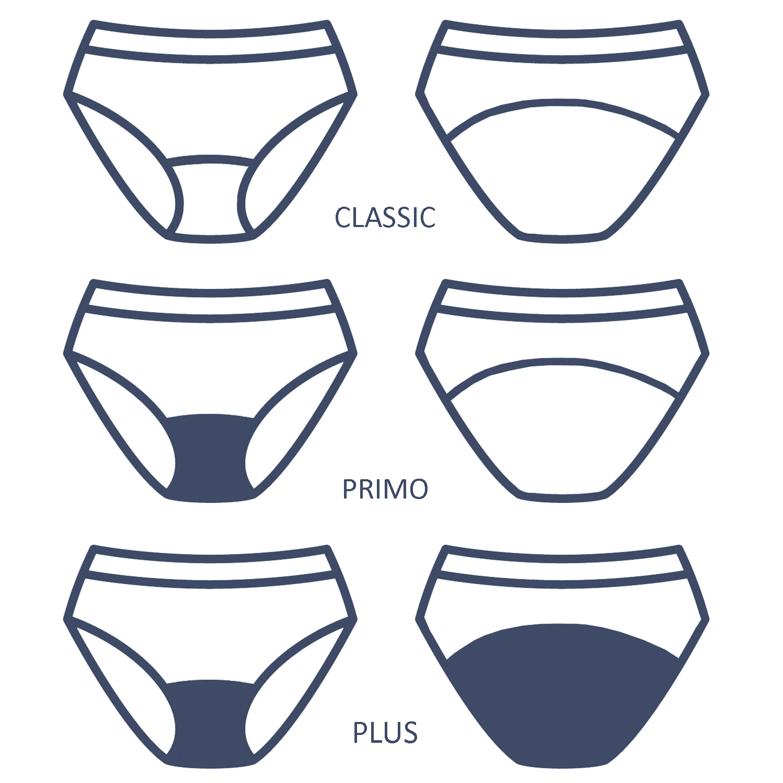 Bikini Brief Padding Options